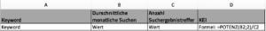 keywordanalyse tabelle