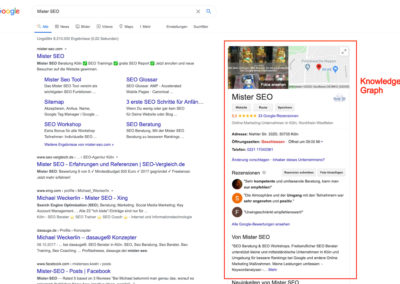 Knowledge Graph in der lokalen Suche